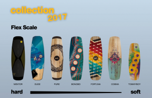 Goodboards 2017
