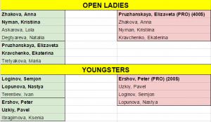 open-ladies