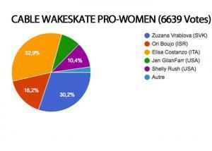 cable wakeskate women MMVXI Roty