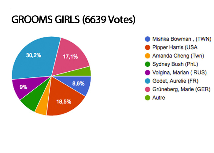 groom girls MMXVI Roty