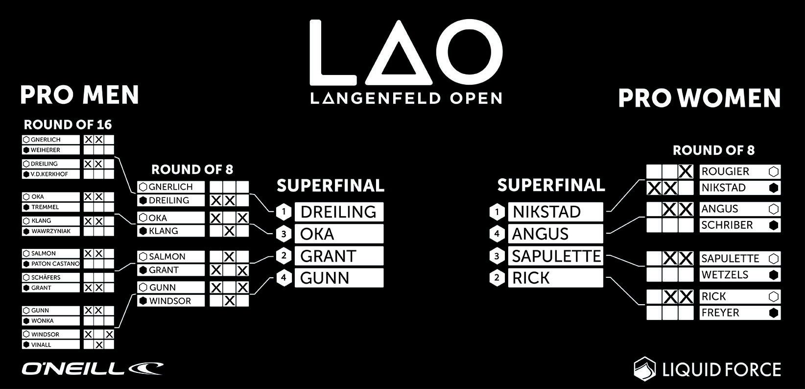 LANGENFELD OPEN 2017