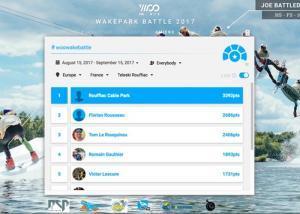 Woo wakepark battle Leaderboard